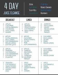juicing recipes for detoxing and weight
