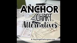 Dialogue Anchor Chart 11 Creative Anchor Chart Alternatives