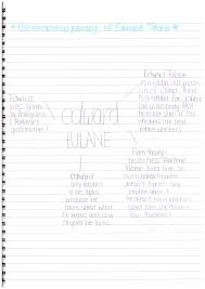 hyewon s e portfolio character analysis project on miraculous  in this note page i wrote about edward tulane s information in the story this note page is important because it tells readers about the character so i