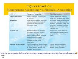 management accounting basics assignments  3 expertsmind com management accounting