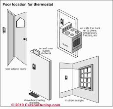 guide to wiring connections for room thermostats Wiring Diagram For Thermostat where not to locate the room thermostat (c) carson dunlop associates article contents thermostat wire connections wiring diagram for thermostat honeywell
