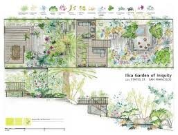 Small Picture tropical site and landscape planjpg 640490 Landscape Plan