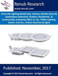 Us Led Lighting Market Size China Led Lighting Market Is Expected To Surpass Us 24
