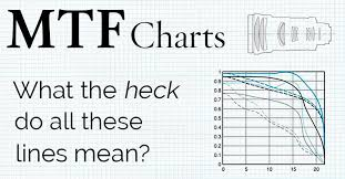 What Is An Mtf Chart