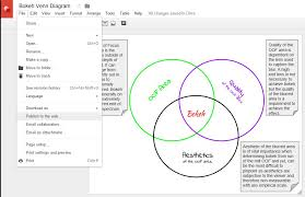How To Make A Venn Diagram On Google Slides Kincorra International Venn Diagrams And Google Docs Drive