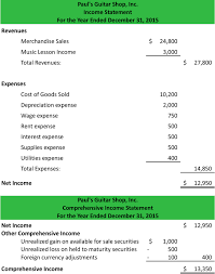 Sample Simple Income Statement. Company Income Statement Pdf ...