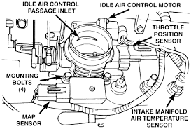 iat location on a 99 jeep cherokee forum  at Jeep Manifold Air Temperature Sensor Wiring Diagram