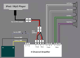 wiring diagrams how to install a car amplifier diagram Wiring Diagram For Amp And Sub #21