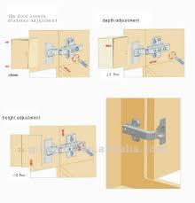 cabinet hinges installed. Exellent Cabinet Cabinet Door Hinges Installation For Installed