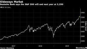 Wall Street Index Live Chart Wall Streets Top S P 500 Bull Tamps Down Optimism For 2020