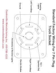 2001 terry travel trailer wiring diagram 7 pin inside carlplant 7 pin trailer wiring diagram with brakes at Terry Trailer Plug Wiring Diagram 7