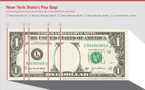 How To Salary History Banning Salary History Questions To Close The Pay Gap