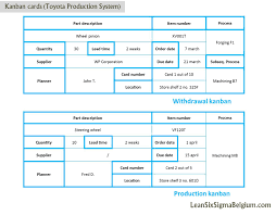 Six Sigma Flow Chart Example Toyota Process Flow Diagram Wiring Diagrams