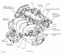 plymouth engine diagram wiring diagram more plymouth breeze engine diagram wiring diagram user 2000 plymouth neon engine diagram 1999 plymouth breeze engine