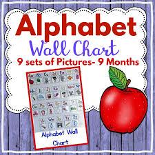 Alphabet Wall Chart 9 Months