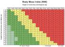 Body s cenou od 349 do 1069