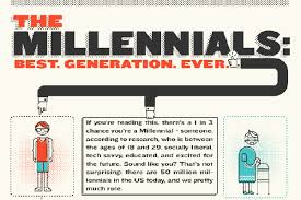Millennial Quotes Awesome 48 Important Millennial Generation Demographics BrandonGaille