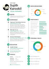 graphics design resumes graphic design resume sujith karookil
