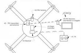 chevy headlight switch wiring diagram 4k wallpapers 3 position headlight switch wiring at Chevy Headlight Switch Wiring Diagram
