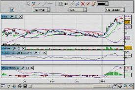 Floating Chart Mt4 Mt4 Floating Charts Serial Mt4 Floating Charts