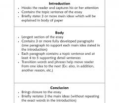 3 5 Essay Format Paragraph Essay Topics For High School How To Create An