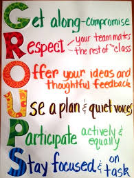 Motivational Charts For School Anchor Charts For Classroom Management Scholastic