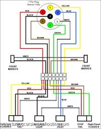 dodge ram 7 pin trailer wiring diagram download and kuwaitigenius me trailer wiring diagram at Trailer Wiring Diagram