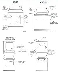 Washer And Dryer Sizes Chart Wsher Nd S Chrt Acument Info