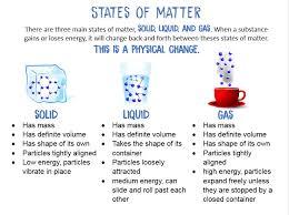 43 Thorough Matter Anchor Chart