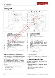 Forklift Dash Warning Lights Linde H70t Lpg Forklİft Forklift Kullanma Kılavuzu Sayfa
