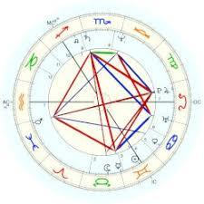 Rafael Nadal Birth Chart Borg Björn Astro Databank