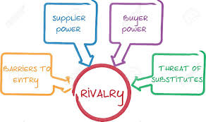 competitive rivalry porter five forces business whiteboard diagram    stock photo   competitive rivalry porter five forces business whiteboard diagram