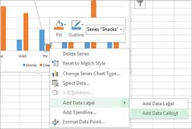 Adding Rich Data Labels To Charts In Excel 2013 Microsoft
