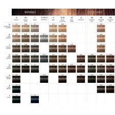 Igora Colour Chart Schwarzkopf Igora Royal Colour Chart Hands Down