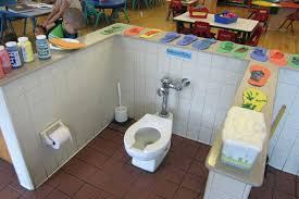 Preschool bathroom Childrens Kids Educationcoms Kids Size Toilets Kindergarten Toilet Children Toilet Bowl Kids