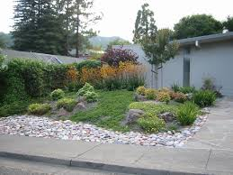 office landscaping ideas. Simple Office FurnitureFront Yard Landscaping With Mulch And Rocks Kb Amys Office  Alluring Small Ideas Pinterest H