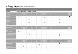 Pollen Food Allergy Chart Ms Excel Editable Printable Allergy Log Template Excel