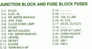 aw11 fuse box diagram aw11 image wiring diagram 1991 mr2 fuse box diagram 1991 auto wiring diagram schematic on aw11 fuse box diagram