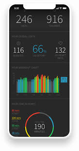 Heart Rate Training Software Powered By Myzone Wodify Pulse