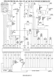 s10 turn signal wiring harness wiring diagram library 95 s10 wiring harness wiring schematic data s10 turn signal