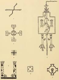 navajo designs meanings. Exellent Designs Navajo Symbolism Intended Designs Meanings