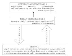 Экономическая теория картинки Реферат Экономическая теория