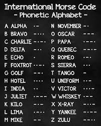 The phonetic symbols used in this ipa chart may be slightly different from what you will find in other sources, including in this. International Morse Code Sign Phonetic Alphabet Morse Code Etsy