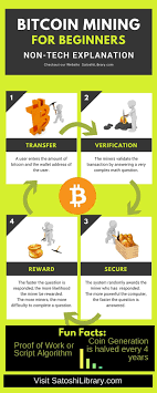 To understand what bitcoin mining methods are, i will explain some basics about the cryptocurrency itself. The Ultimate Cryptocurrency Cheat Sheet For Dummies Bitcoin Mining What Is Bitcoin Mining Bitcoin