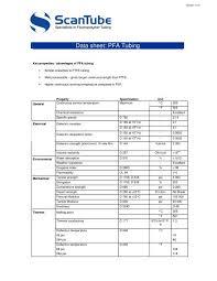 Data Sheet Pfa Tubing