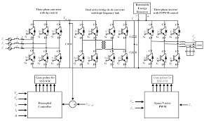 Pulse Transformer Design Pdf Applied Sciences Free Full Text Design Of Three Phase