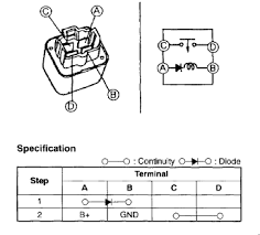 2005 ford sport trac thermostat location wiring diagram for car 2001 mustang gt radio wiring diagram furthermore 2007 chrysler sebring touring engine diagram additionally 2001 ford