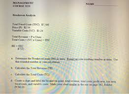 Tfc Price Charts Management Course 3233 Name Breakeven Analysis Tot