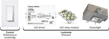 in the case of luminaires you may be able to choose a driver that meets