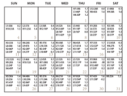 All Inclusive Matagorda Texas Tide Chart Tx Marine Weather